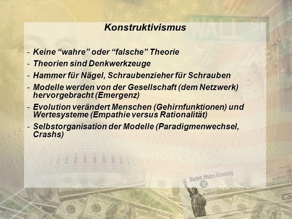 http://www.franzhoermann.com Konstruktivismus -Keine wahre oder falsche Theorie -Theorien sind Denkwerkzeuge -Hammer für Nägel, Schraubenzieher für Sc