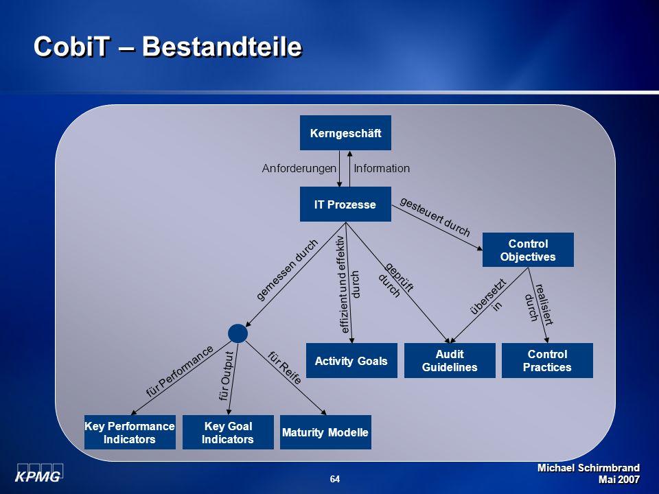 Michael Schirmbrand Mai 2007 64 CobiT – Bestandteile IT Prozesse Control Objectives Control Practices Audit Guidelines Activity Goals Maturity Modelle