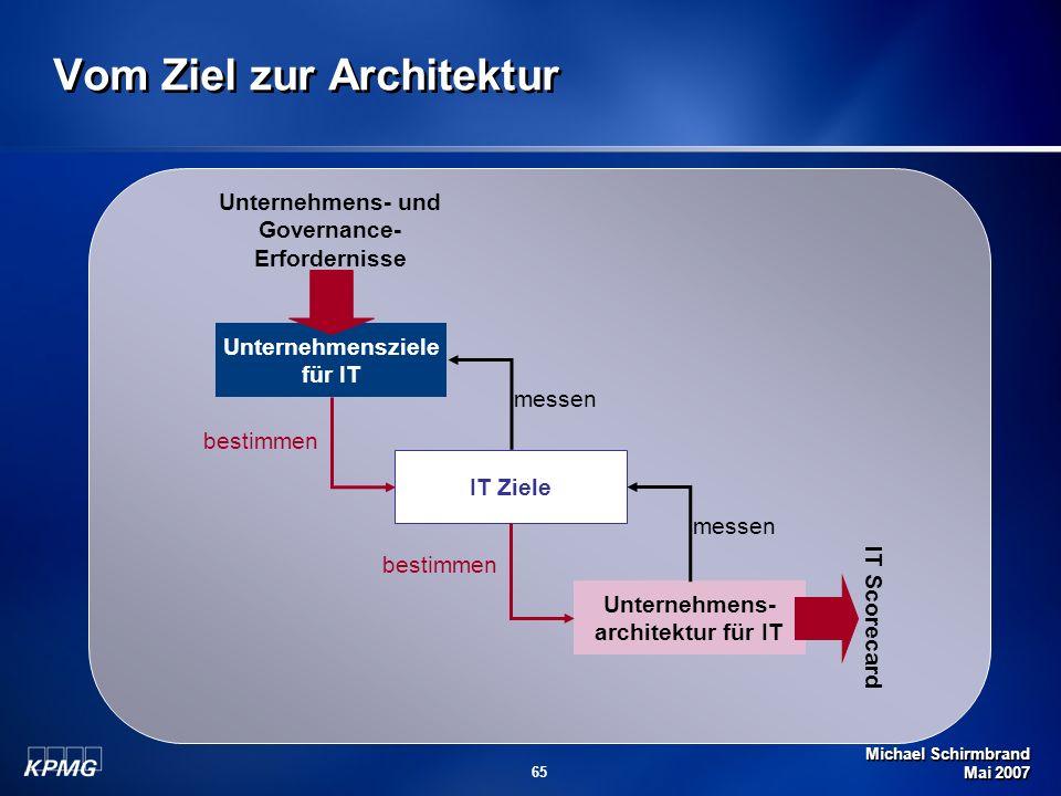 Michael Schirmbrand Mai 2007 65 Vom Ziel zur Architektur Unternehmensziele für IT IT Ziele Unternehmens- architektur für IT bestimmen messen bestimmen