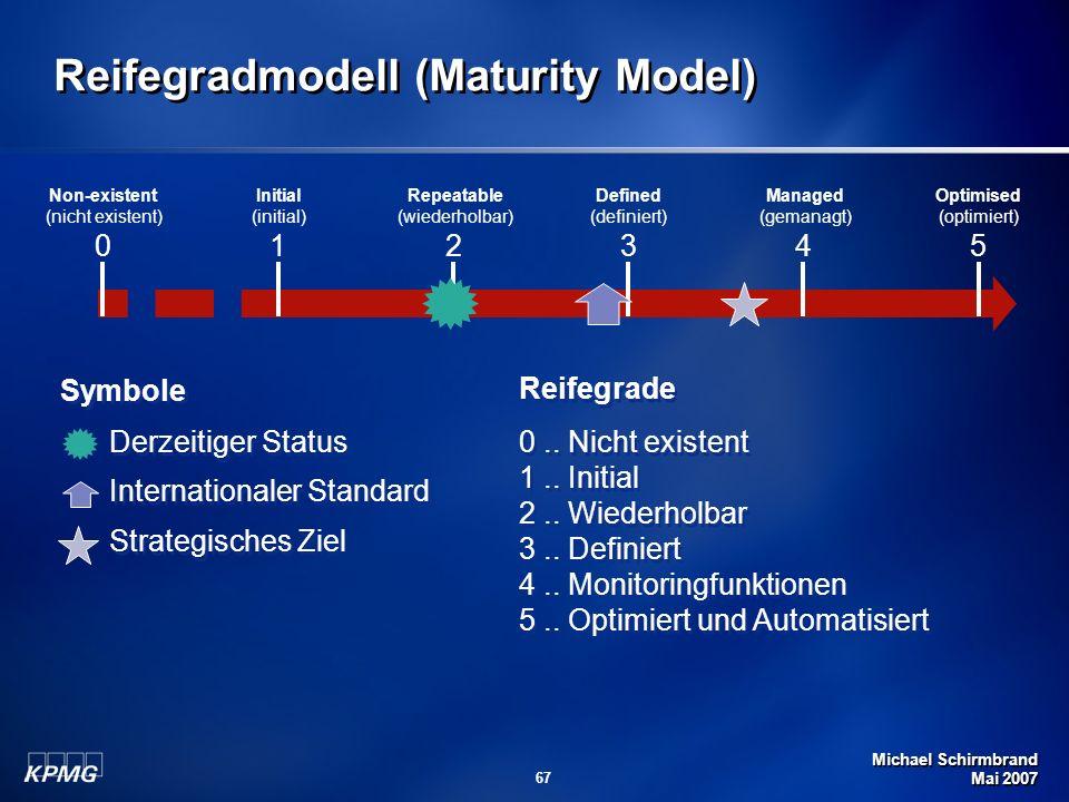 Michael Schirmbrand Mai 2007 67 Reifegradmodell (Maturity Model) 0.. Nicht existent 1.. Initial 2.. Wiederholbar 3.. Definiert 4.. Monitoringfunktione