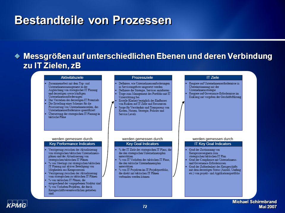 Michael Schirmbrand Mai 2007 72 Bestandteile von Prozessen Messgrößen auf unterschiedlichen Ebenen und deren Verbindung zu IT Zielen, zB