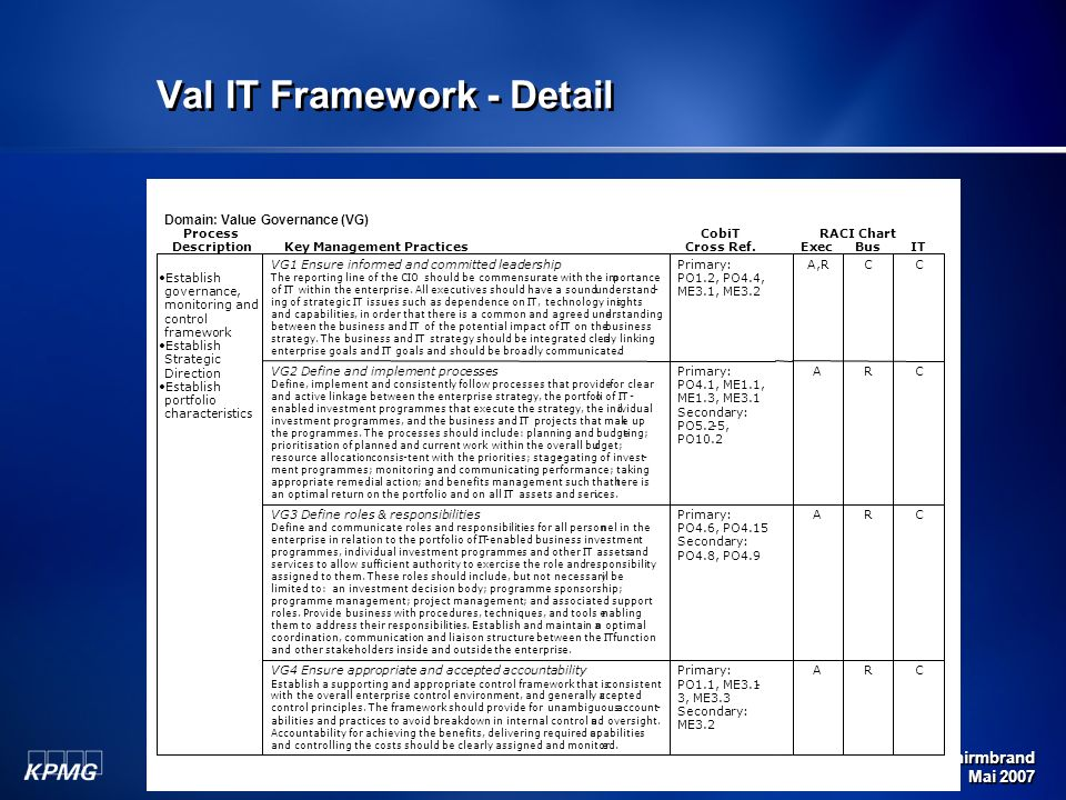 Michael Schirmbrand Mai 2007 83 Val IT Framework - Detail Domain: Value Governance (VG) ProcessCobiTRACI Chart DescriptionKey Management PracticesCross Ref.ExecBusIT CRAPrimary: PO1.1, ME3.1- 3, ME3.3 Secondary: ME3.2 VG4 Ensure appropriate and accepted accountability Establish a supporting and appropriate control framework that isconsistent with the overall enterprise control environment, and generally accepted control principles.