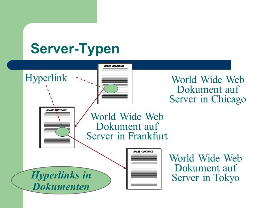 Server-Typen World Wide Web Dokument auf Server in Chicago World Wide Web Dokument auf Server in Frankfurt World Wide Web Dokument auf Server in Tokyo