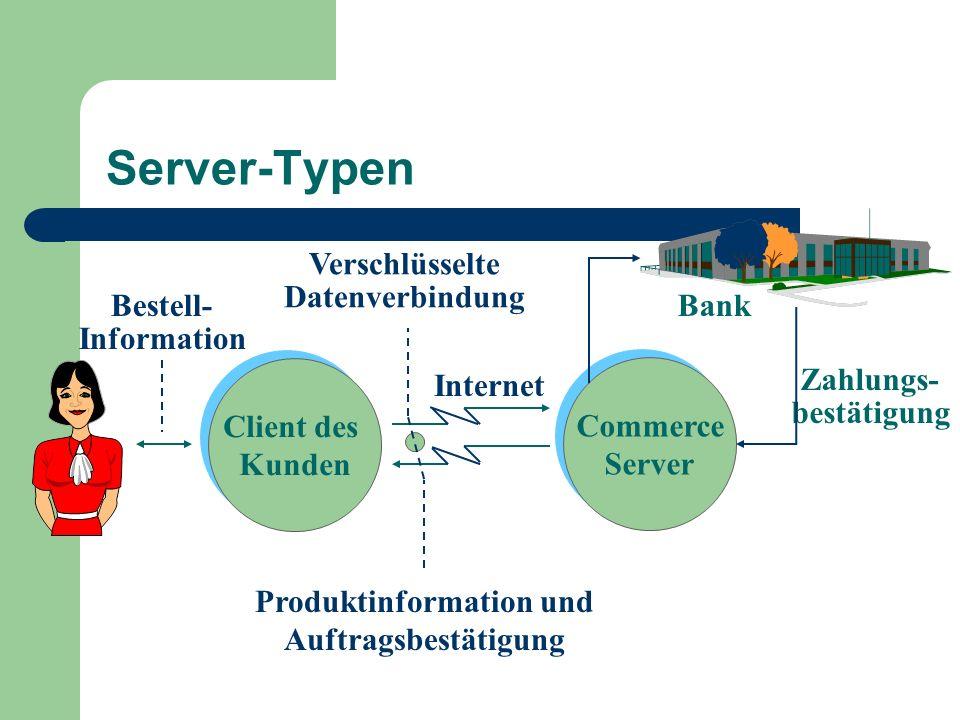 Server-Typen Commerce Server Commerce Server Client des Kunden Client des Kunden Zahlungs- bestätigung Bank Internet Bestell- Information Verschlüssel