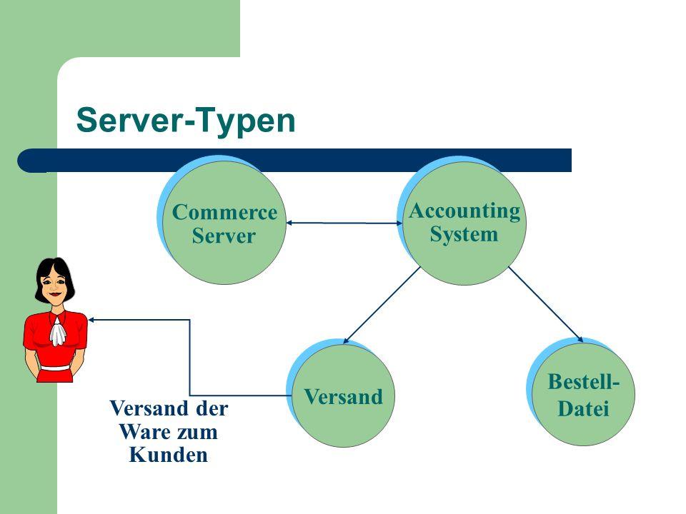 Server-Typen Commerce Server Commerce Server Accounting System Accounting System Versand Bestell- Datei Bestell- Datei Versand der Ware zum Kunden