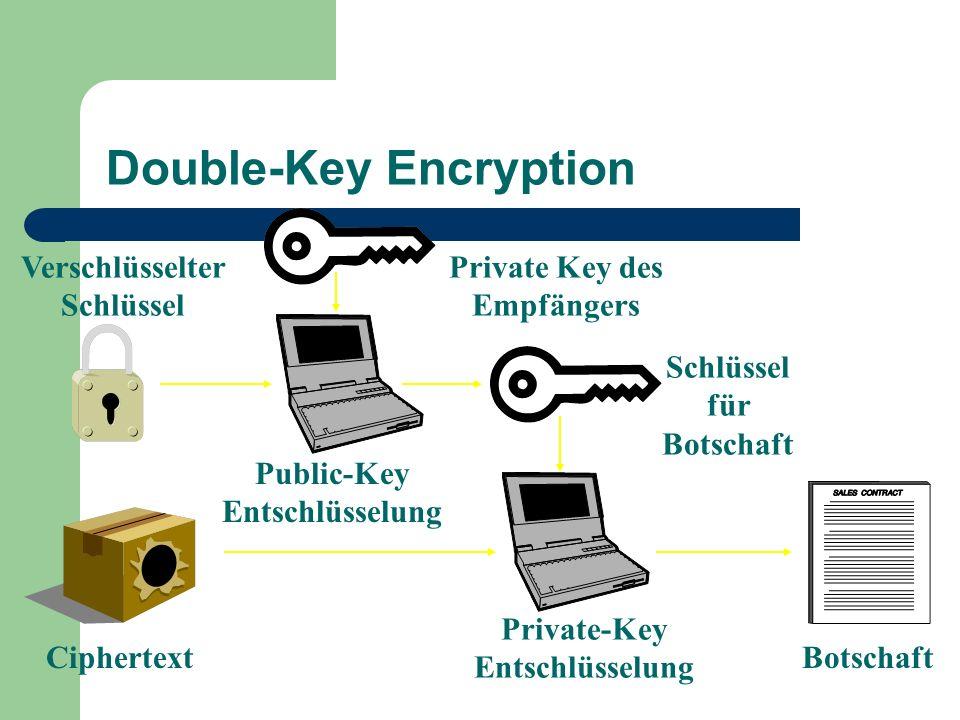 Double-Key Encryption Private Key des Empfängers Verschlüsselter Schlüssel Public-Key Entschlüsselung Schlüssel für Botschaft Ciphertext Private-Key E