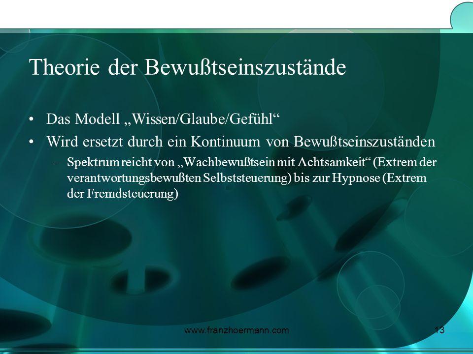 www.franzhoermann.com13 Theorie der Bewußtseinszustände Das Modell Wissen/Glaube/Gefühl Wird ersetzt durch ein Kontinuum von Bewußtseinszuständen –Spe
