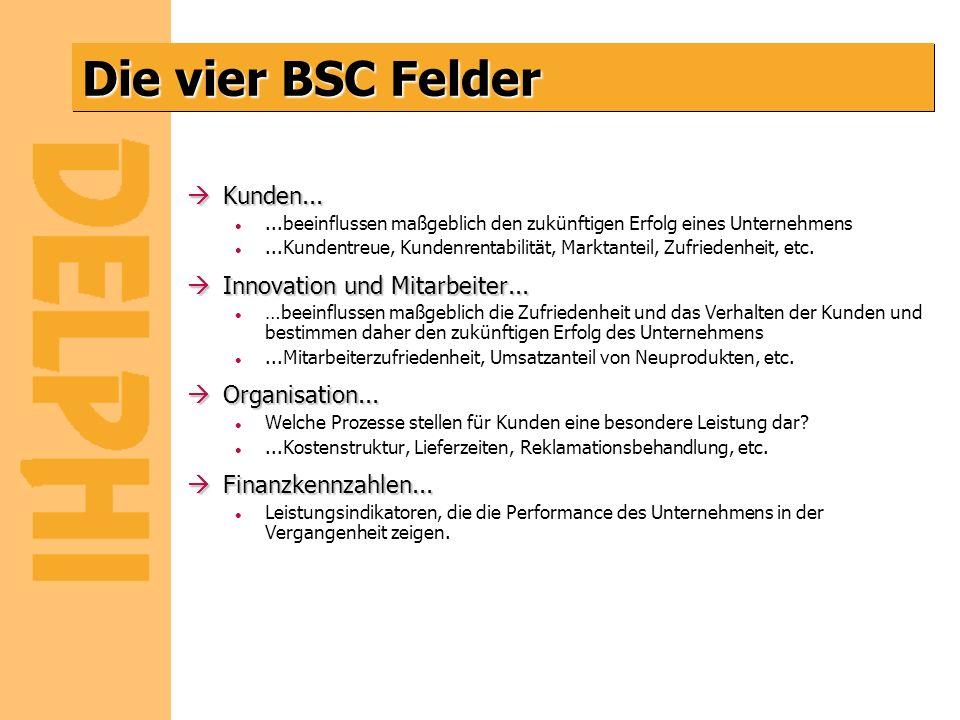 Die vier BSC Felder àKunden... l...beeinflussen maßgeblich den zukünftigen Erfolg eines Unternehmens l...Kundentreue, Kundenrentabilität, Marktanteil,