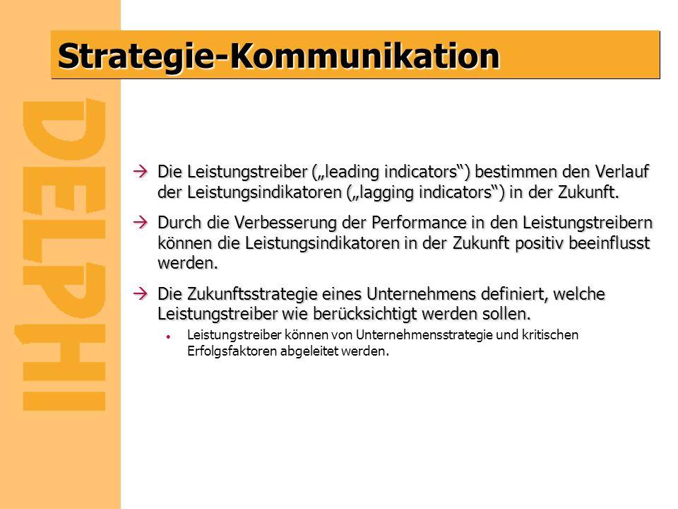 Strategie-KommunikationStrategie-Kommunikation àDie Leistungstreiber (leading indicators) bestimmen den Verlauf der Leistungsindikatoren (lagging indi