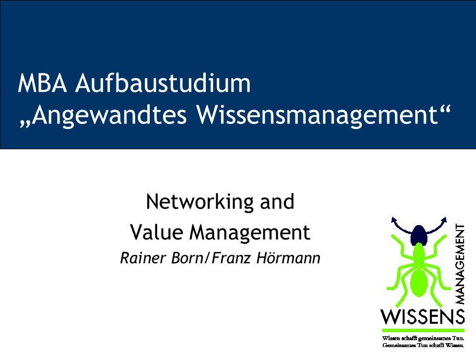 MBA Aufbaustudium Angewandtes Wissensmanagement Workshop Ebene 2 – Die Zukunft Problemfindung der Ebene 2 –Wer.