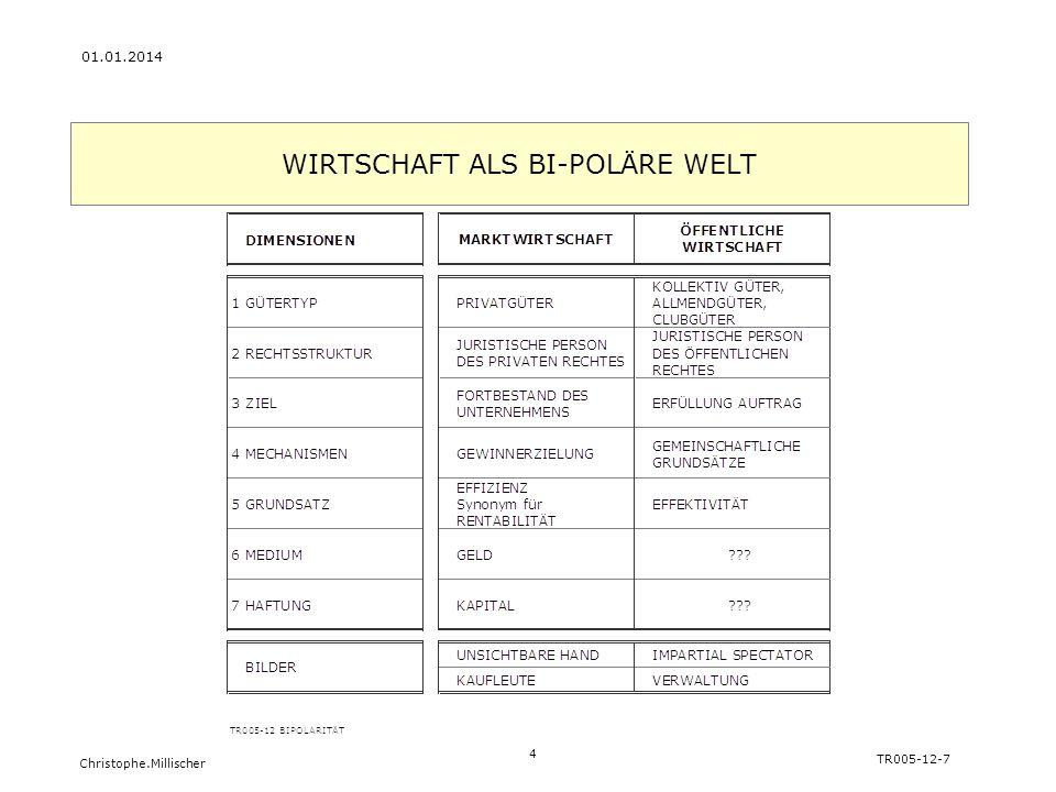 Christophe.Millischer 4 TR005-12-7 01.01.2014 WIRTSCHAFT ALS BI-POLÄRE WELT