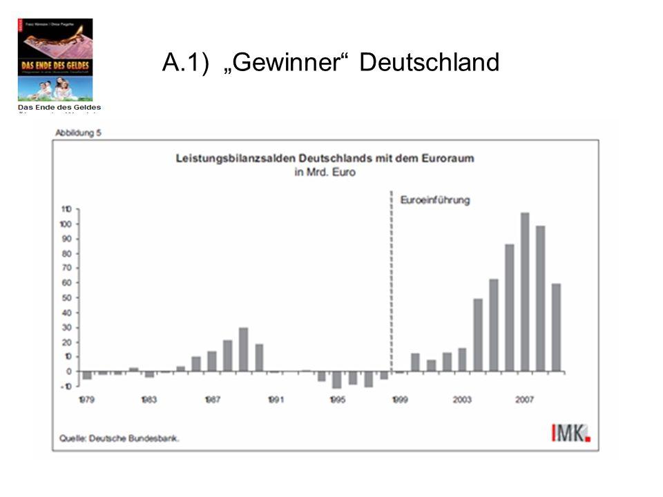 A.1) Gewinner Deutschland