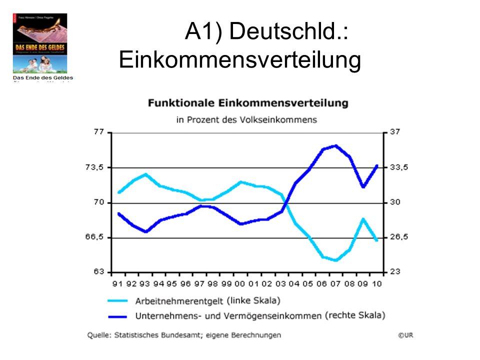 A1) Deutschld.: Einkommensverteilung