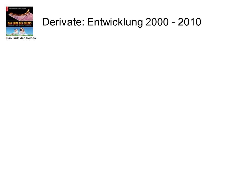 Derivate: Entwicklung 2000 - 2010