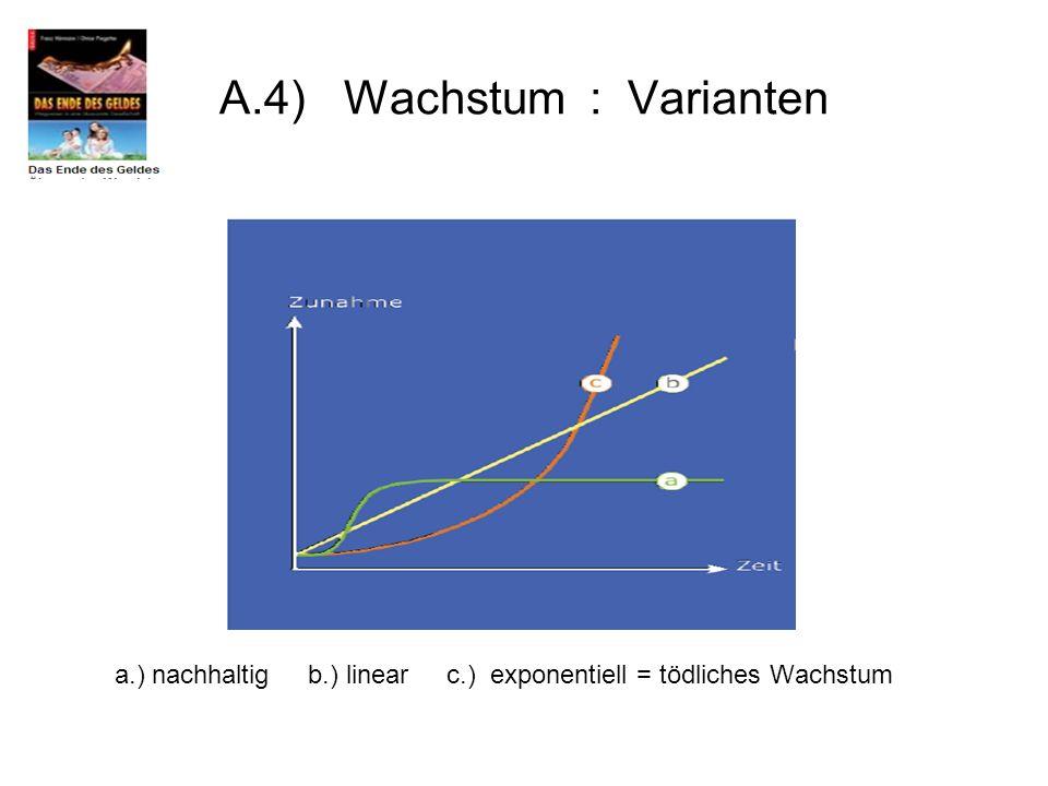 a.) nachhaltig b.) linear c.) exponentiell = tödliches Wachstum A.4) Wachstum : Varianten