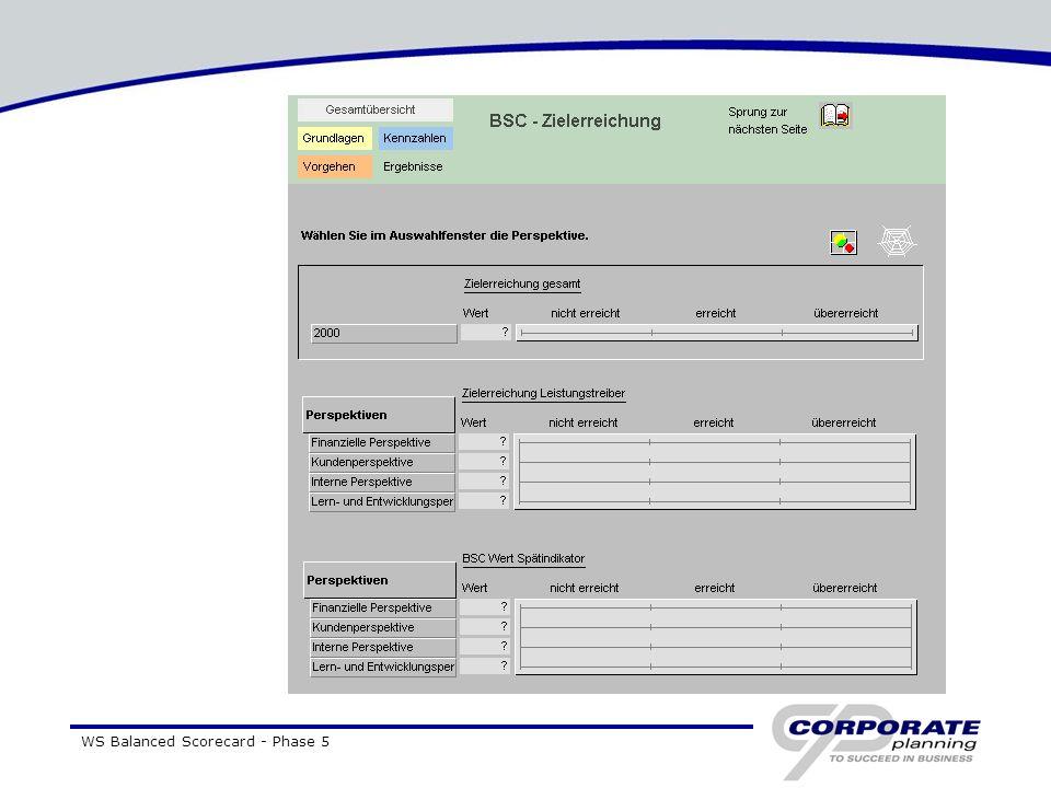 WS Balanced Scorecard - Phase 5