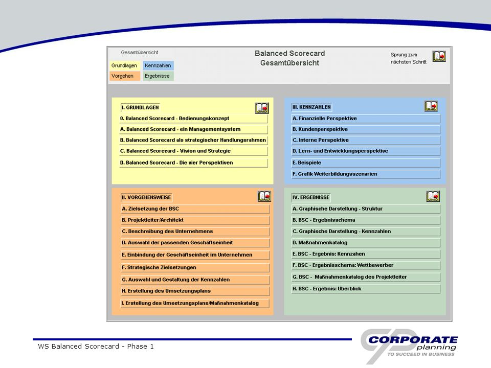 WS Balanced Scorecard - Phase 1
