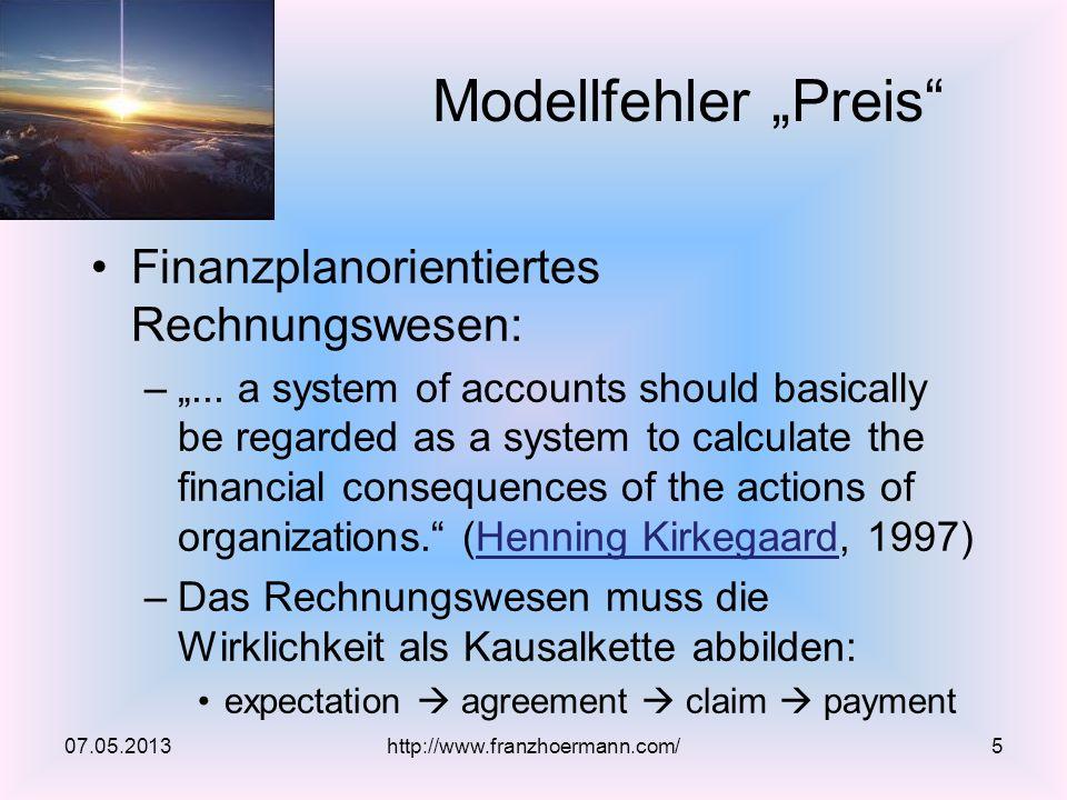 07.05.2013 Modellfehler Preis http://www.franzhoermann.com/5 Finanzplanorientiertes Rechnungswesen: –...