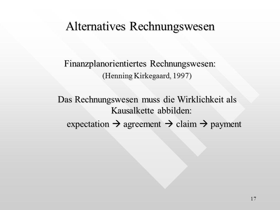 17 Finanzplanorientiertes Rechnungswesen: (Henning Kirkegaard, 1997) Das Rechnungswesen muss die Wirklichkeit als Kausalkette abbilden: expectation ag