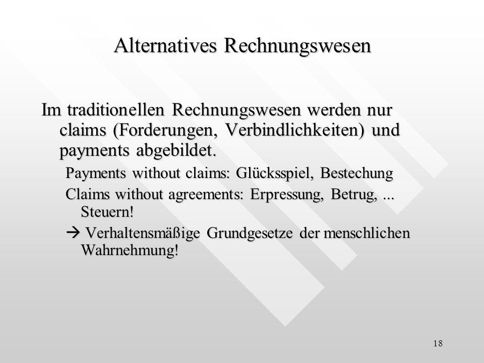 18 Im traditionellen Rechnungswesen werden nur claims (Forderungen, Verbindlichkeiten) und payments abgebildet. Payments without claims: Glücksspiel,