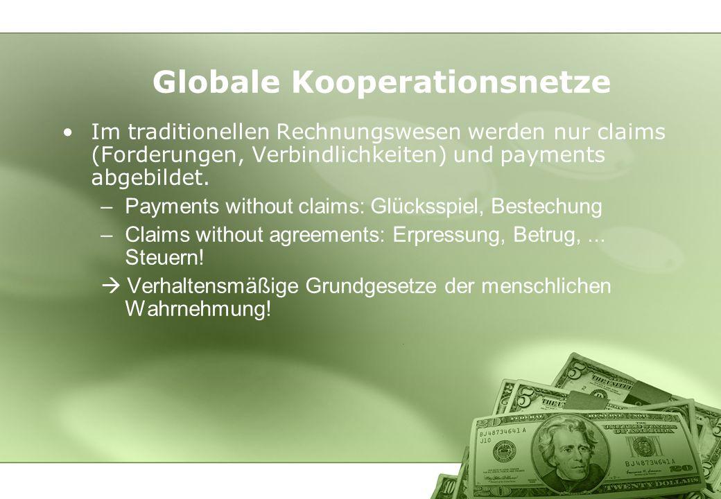 Im traditionellen Rechnungswesen werden nur claims (Forderungen, Verbindlichkeiten) und payments abgebildet. –Payments without claims: Glücksspiel, Be