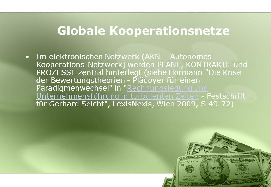 Im elektronischen Netzwerk (AKN – Autonomes Kooperations-Netzwerk) werden PLÄNE, KONTRAKTE und PROZESSE zentral hinterlegt (siehe Hörmann