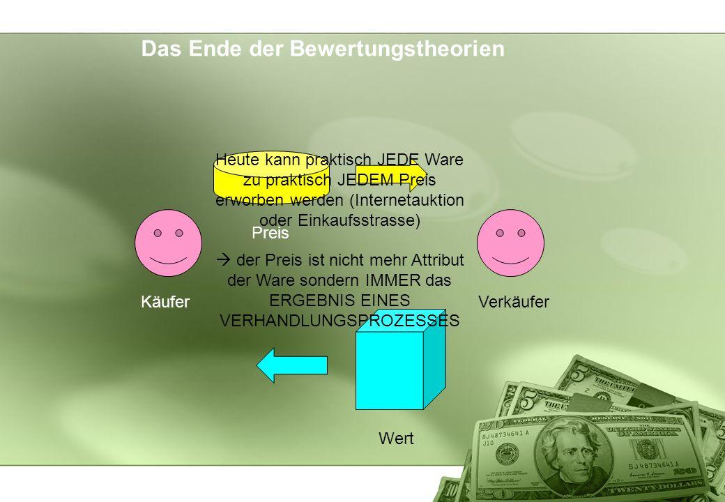 Das Ende der Bewertungstheorien KäuferVerkäufer Preis Wert Heute kann praktisch JEDE Ware zu praktisch JEDEM Preis erworben werden (Internetauktion od
