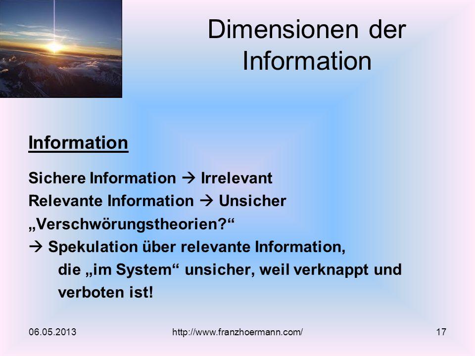 Information Sichere Information Irrelevant Relevante Information Unsicher Verschwörungstheorien? Spekulation über relevante Information, die im System