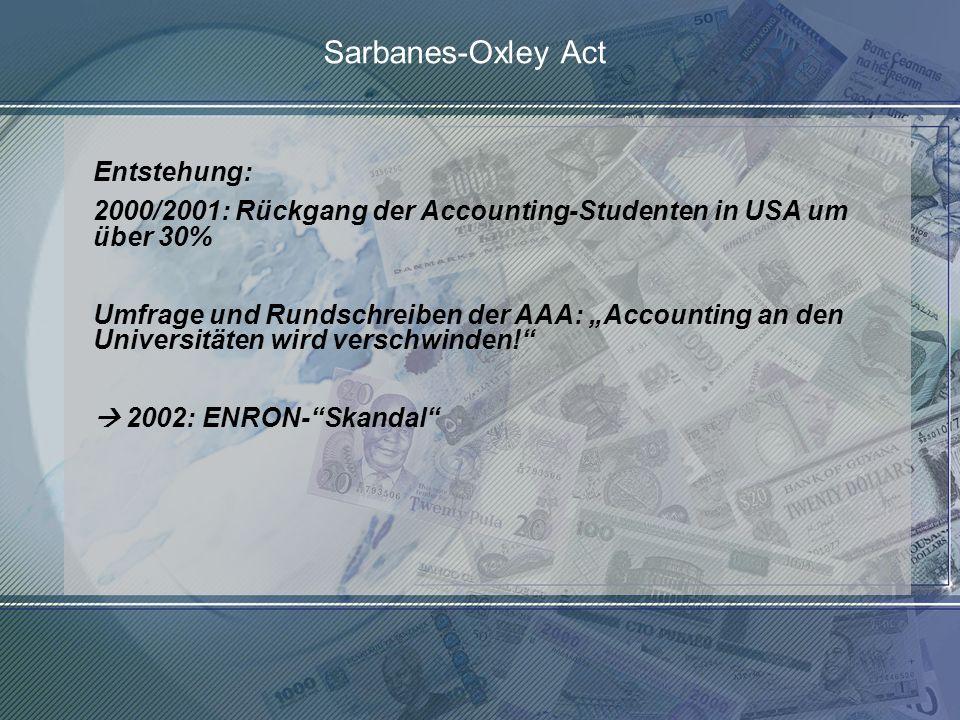 http://www.franzhoermann.com Entstehung: 2000/2001: Rückgang der Accounting-Studenten in USA um über 30% Umfrage und Rundschreiben der AAA: Accounting an den Universitäten wird verschwinden.
