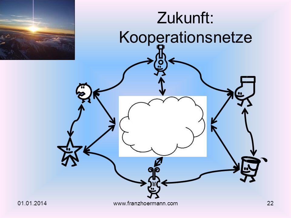 Zukunft: Kooperationsnetze 01.01.201422www.franzhoermann.com