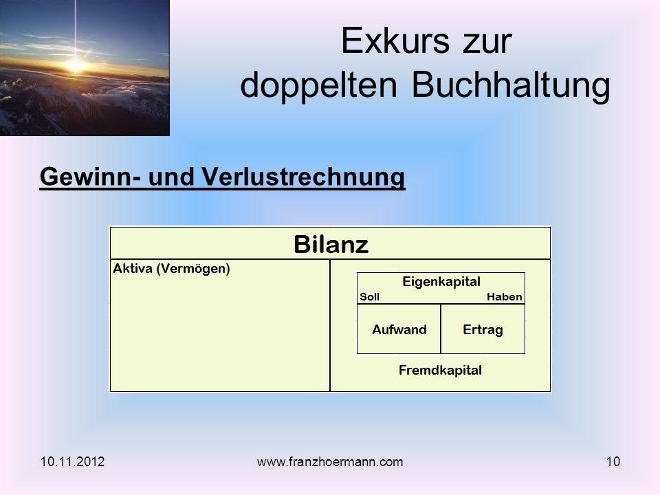 Gewinn- und Verlustrechnung Exkurs zur doppelten Buchhaltung 10.11.201210www.franzhoermann.com