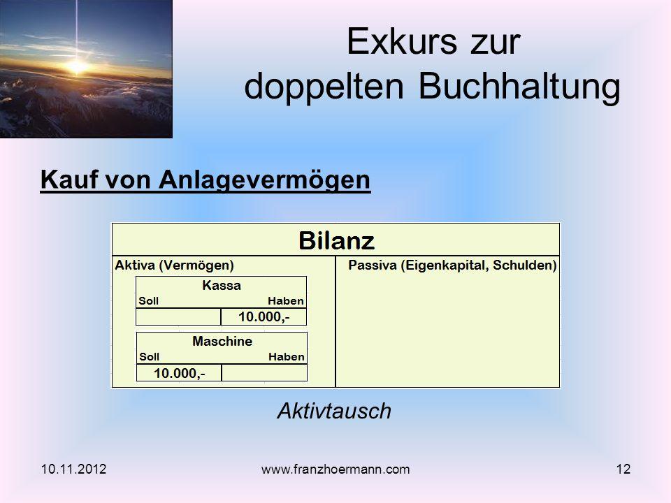 Kauf von Anlagevermögen Exkurs zur doppelten Buchhaltung 10.11.201212www.franzhoermann.com Aktivtausch