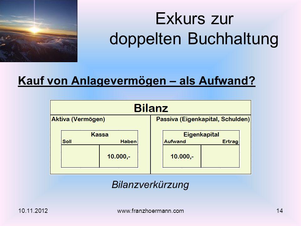 Kauf von Anlagevermögen – als Aufwand? Exkurs zur doppelten Buchhaltung 10.11.201214www.franzhoermann.com Bilanzverkürzung