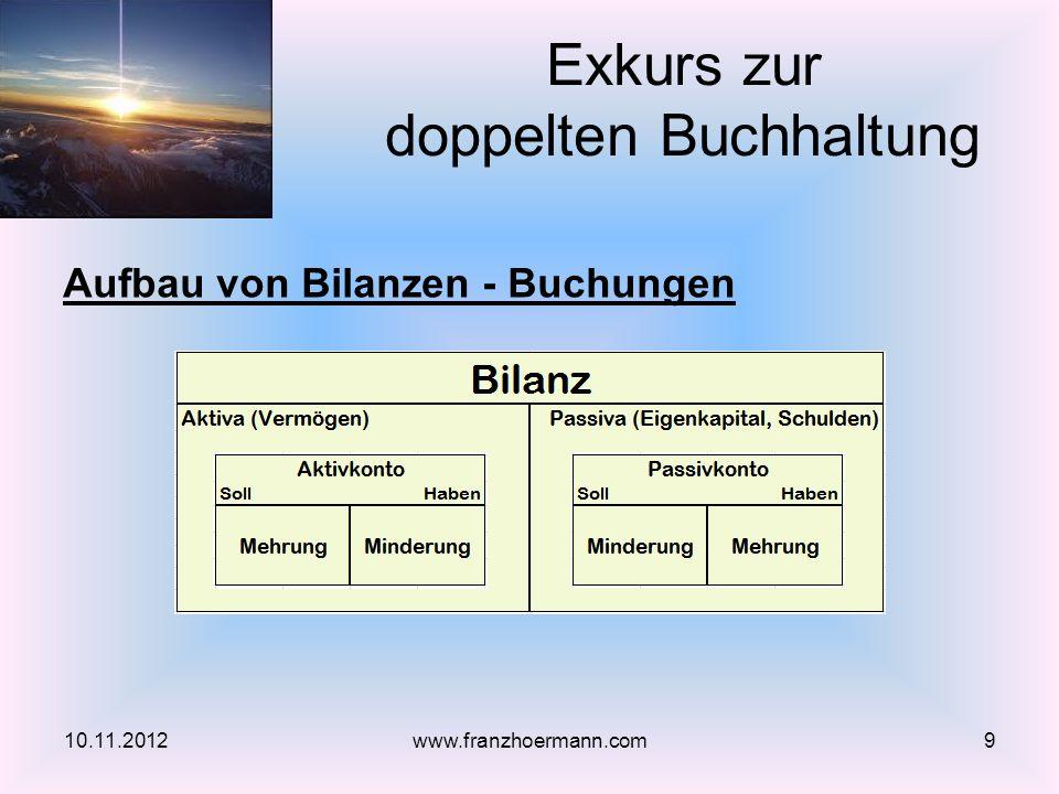 Aufbau von Bilanzen - Buchungen Exkurs zur doppelten Buchhaltung 10.11.20129www.franzhoermann.com
