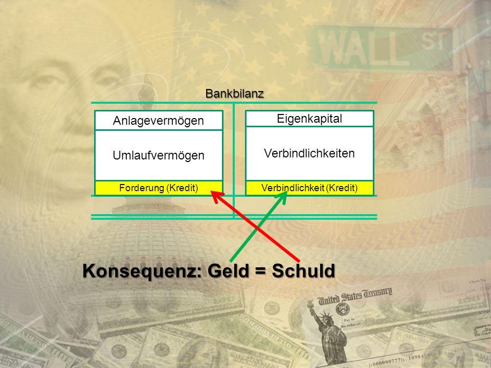 http://www.franzhoermann.com Dieses Geld ist wertlos – es besitzt keine Deckung, besteht nur aus Schulden.