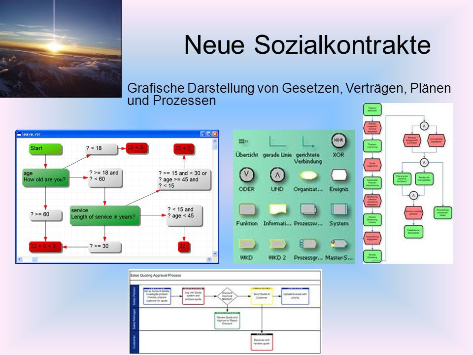 Neue Sozialkontrakte –Grafische Darstellung von Gesetzen, Verträgen, Plänen und Prozessen