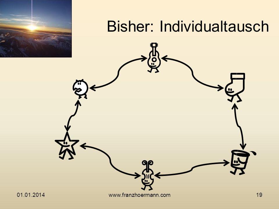 Bisher: Individualtausch 01.01.201419www.franzhoermann.com