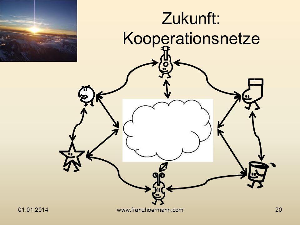 Zukunft: Kooperationsnetze 01.01.201420www.franzhoermann.com