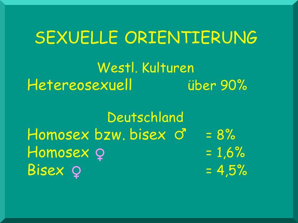 SEXUELLE ORIENTIERUNG Westl. Kulturen Hetereosexuell über 90% Deutschland Homosex bzw. bisex = 8% Homosex = 1,6% Bisex = 4,5%