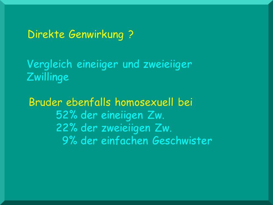 Direkte Genwirkung ? Vergleich eineiiger und zweieiiger Zwillinge Bruder ebenfalls homosexuell bei 52% der eineiigen Zw. 22% der zweieiigen Zw. 9% der