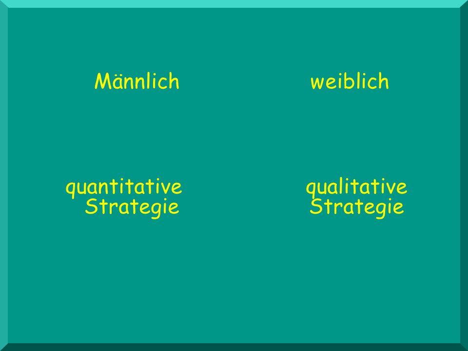 Männlich weiblich quantitative qualitative Strategie Strategie