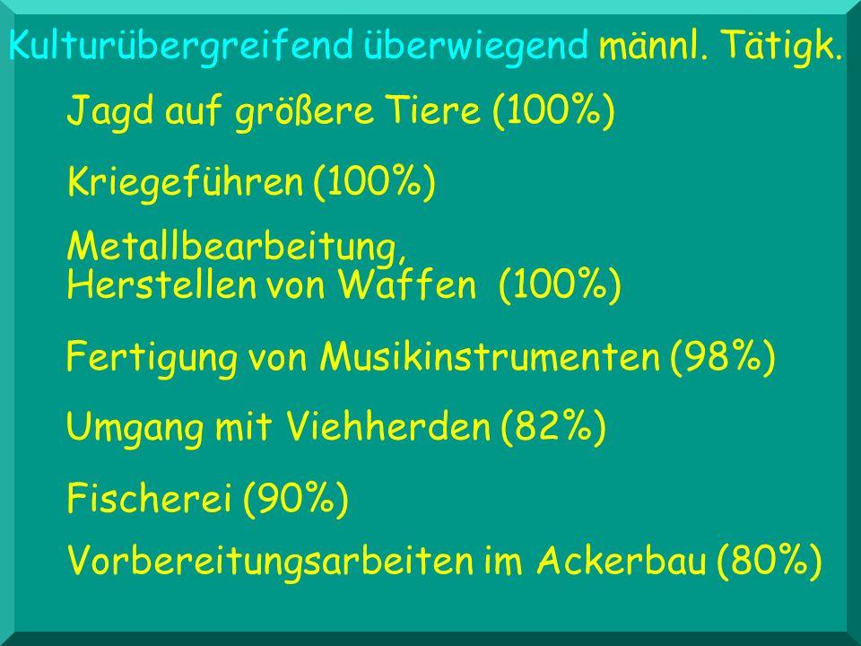 Kulturübergreifend überwiegend männl. Tätigk. Kriegeführen (100%) Jagd auf größere Tiere (100%) Umgang mit Viehherden (82%) Fertigung von Musikinstrum