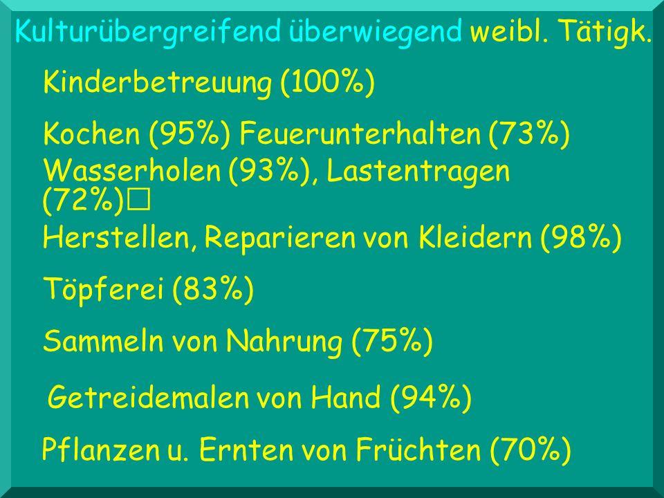 Kulturübergreifend überwiegend weibl. Tätigk. Kochen (95%) Feuerunterhalten (73%) Kinderbetreuung (100%) Töpferei (83%) Herstellen, Reparieren von Kle