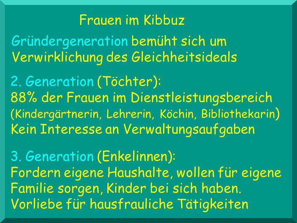 Frauen im Kibbuz 2. Generation (Töchter): 88% der Frauen im Dienstleistungsbereich (Kindergärtnerin, Lehrerin, Köchin, Bibliothekarin ) Kein Interesse