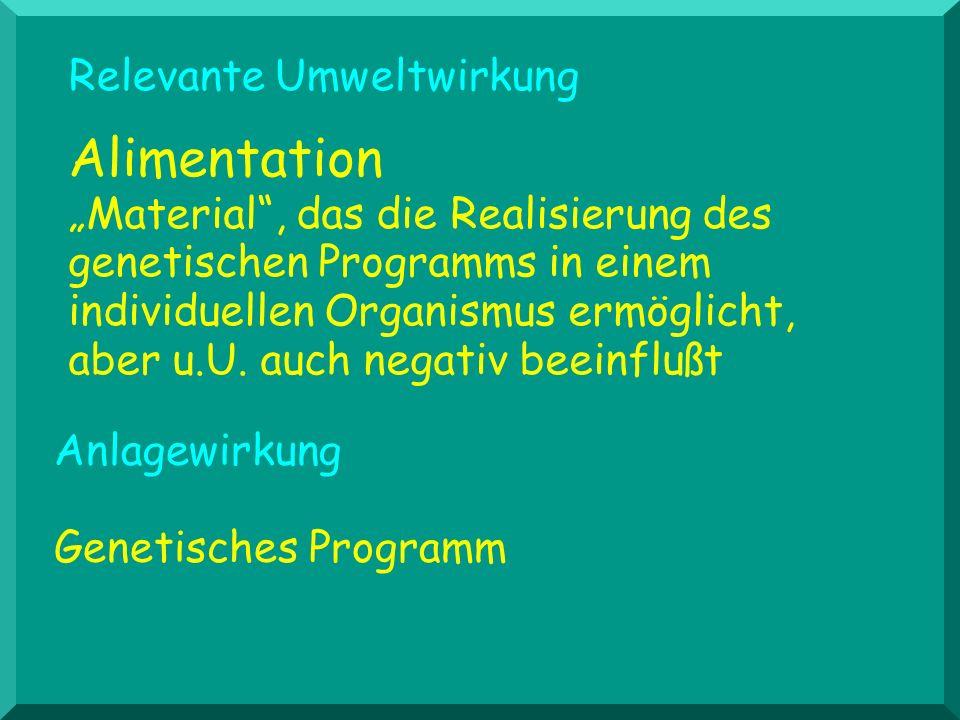 Anlagewirkung Genetisches Programm Relevante Umweltwirkung Alimentation Material, das die Realisierung des genetischen Programms in einem individuelle