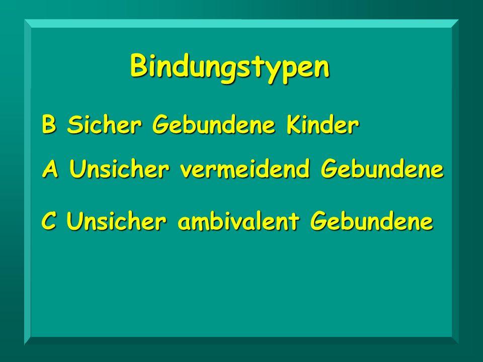Bindungstypen B Sicher Gebundene Kinder A Unsicher vermeidend Gebundene C Unsicher ambivalent Gebundene