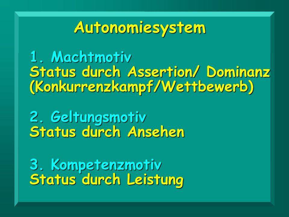 Autonomiesystem 3. Kompetenzmotiv Status durch Leistung 1. Machtmotiv Status durch Assertion/ Dominanz (Konkurrenzkampf/Wettbewerb) 2. Geltungsmotiv S