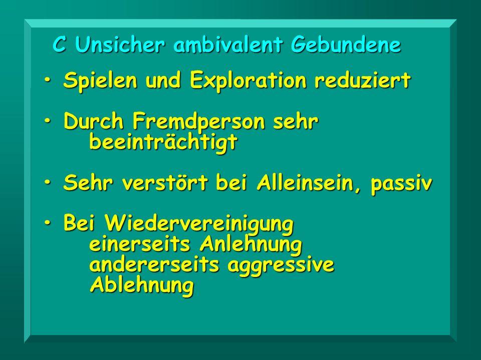 Spielen und Exploration reduziert Spielen und Exploration reduziert Durch Fremdperson sehr beeinträchtigt Durch Fremdperson sehr beeinträchtigt Sehr v