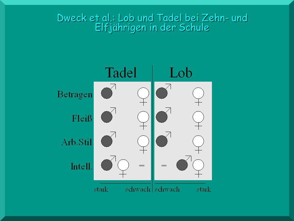 Dweck et al.: Lob und Tadel bei Zehn- und Elfjährigen in der Schule
