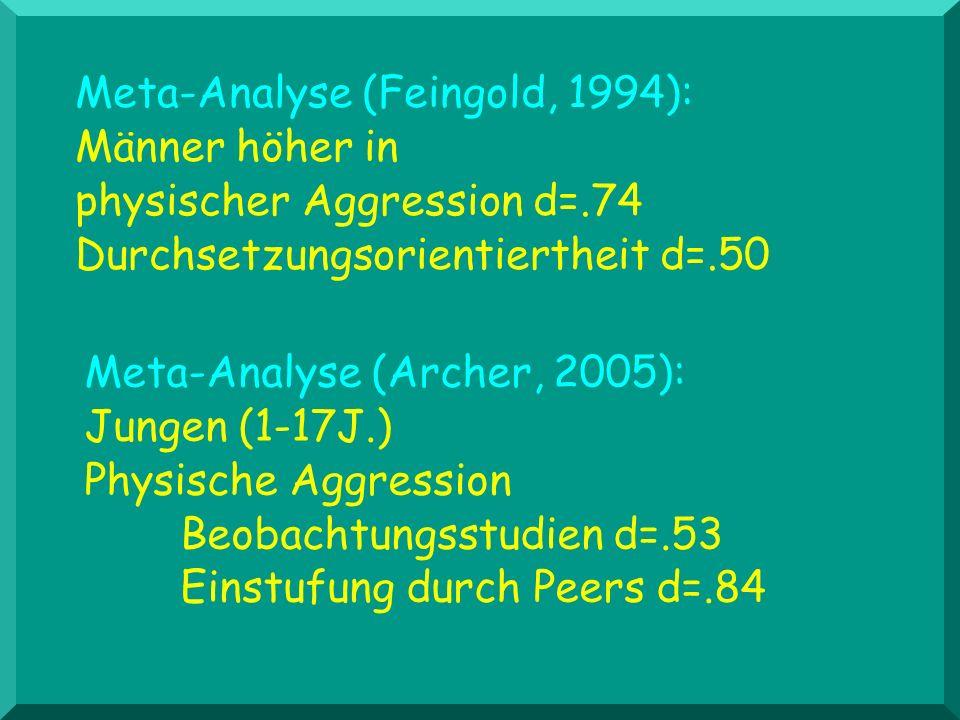 Meta-Analyse (Feingold, 1994): Männer höher in physischer Aggression d=.74 Durchsetzungsorientiertheit d=.50 Meta-Analyse (Archer, 2005): Jungen (1-17